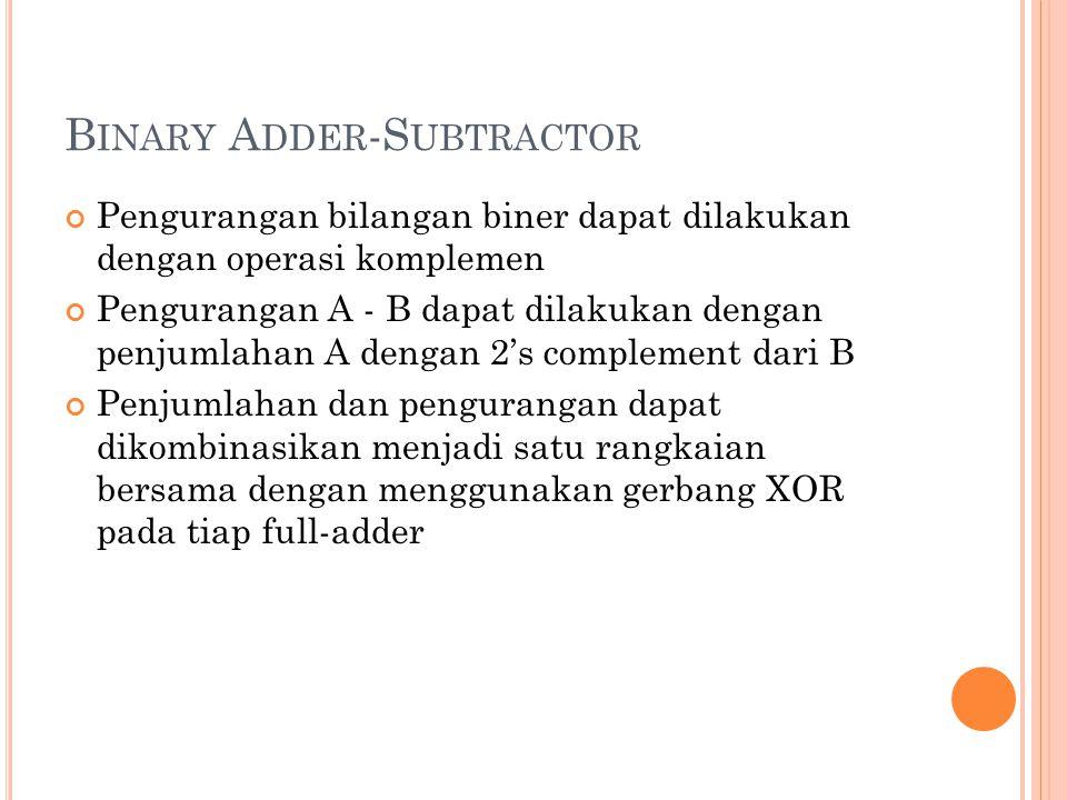B INARY A DDER -S UBTRACTOR Pengurangan bilangan biner dapat dilakukan dengan operasi komplemen Pengurangan A - B dapat dilakukan dengan penjumlahan A