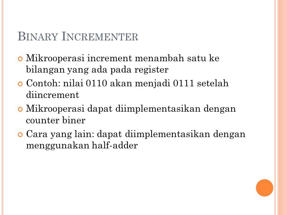 B INARY I NCREMENTER Mikrooperasi increment menambah satu ke bilangan yang ada pada register Contoh: nilai 0110 akan menjadi 0111 setelah diincrement