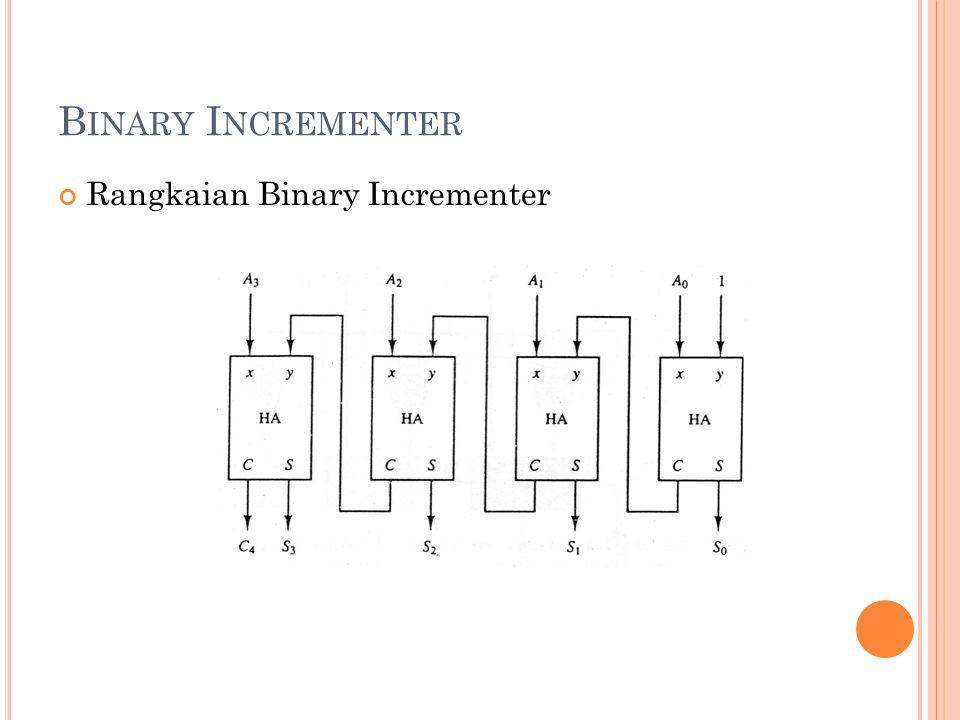 B INARY I NCREMENTER Rangkaian Binary Incrementer