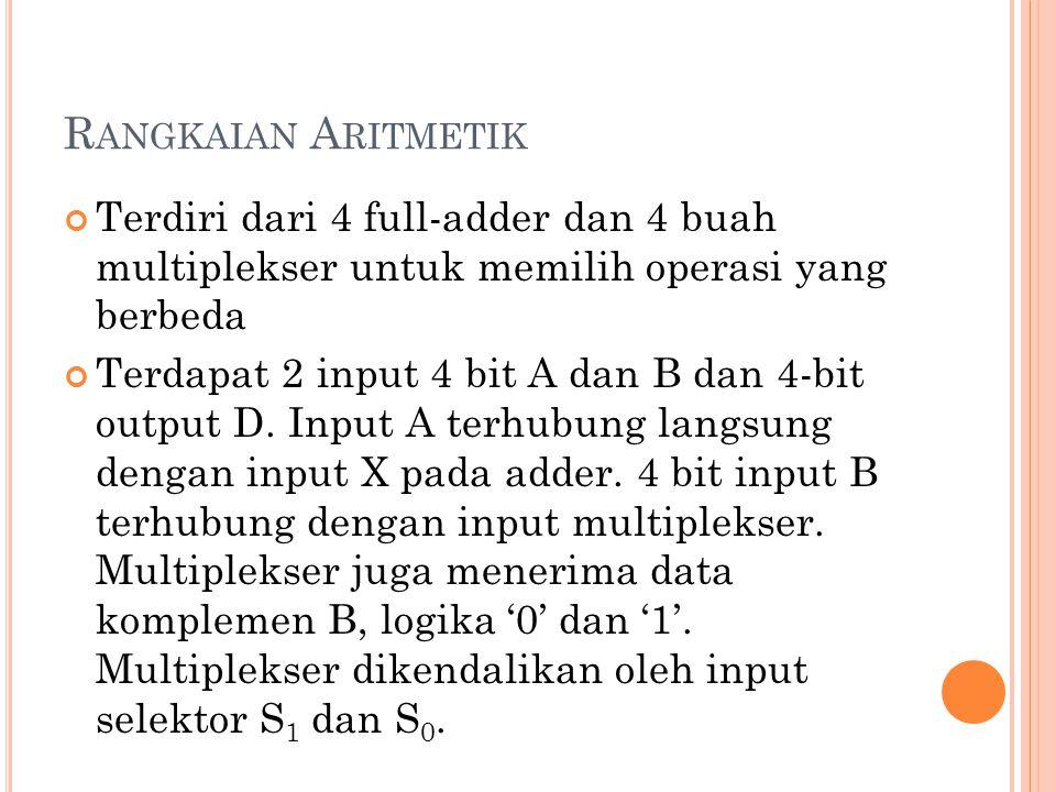 R ANGKAIAN A RITMETIK Terdiri dari 4 full-adder dan 4 buah multiplekser untuk memilih operasi yang berbeda Terdapat 2 input 4 bit A dan B dan 4-bit ou