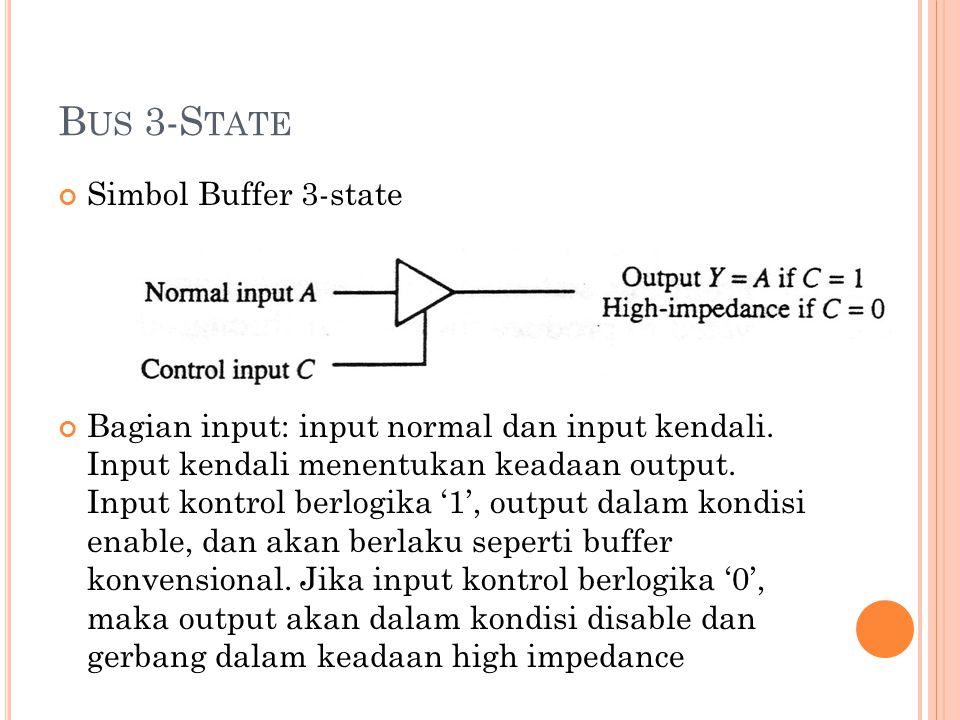 B US 3-S TATE Simbol Buffer 3-state Bagian input: input normal dan input kendali. Input kendali menentukan keadaan output. Input kontrol berlogika '1'