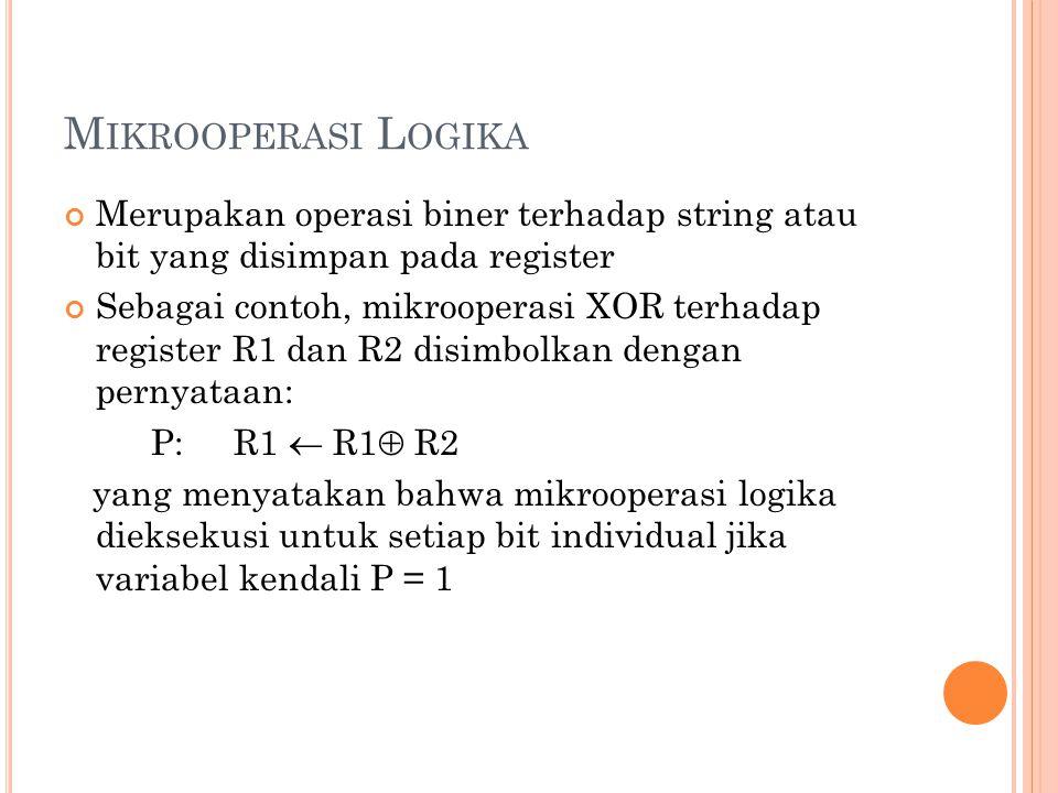 M IKROOPERASI L OGIKA Merupakan operasi biner terhadap string atau bit yang disimpan pada register Sebagai contoh, mikrooperasi XOR terhadap register
