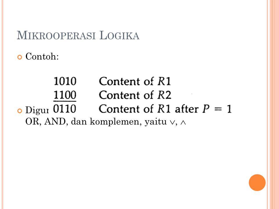 M IKROOPERASI L OGIKA Contoh: Digunakan simbol spesial untuk mikrooperasi OR, AND, dan komplemen, yaitu , 