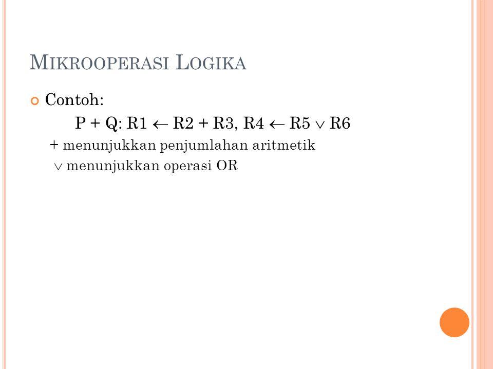 M IKROOPERASI L OGIKA Contoh: P + Q: R1  R2 + R3, R4  R5  R6 + menunjukkan penjumlahan aritmetik  menunjukkan operasi OR