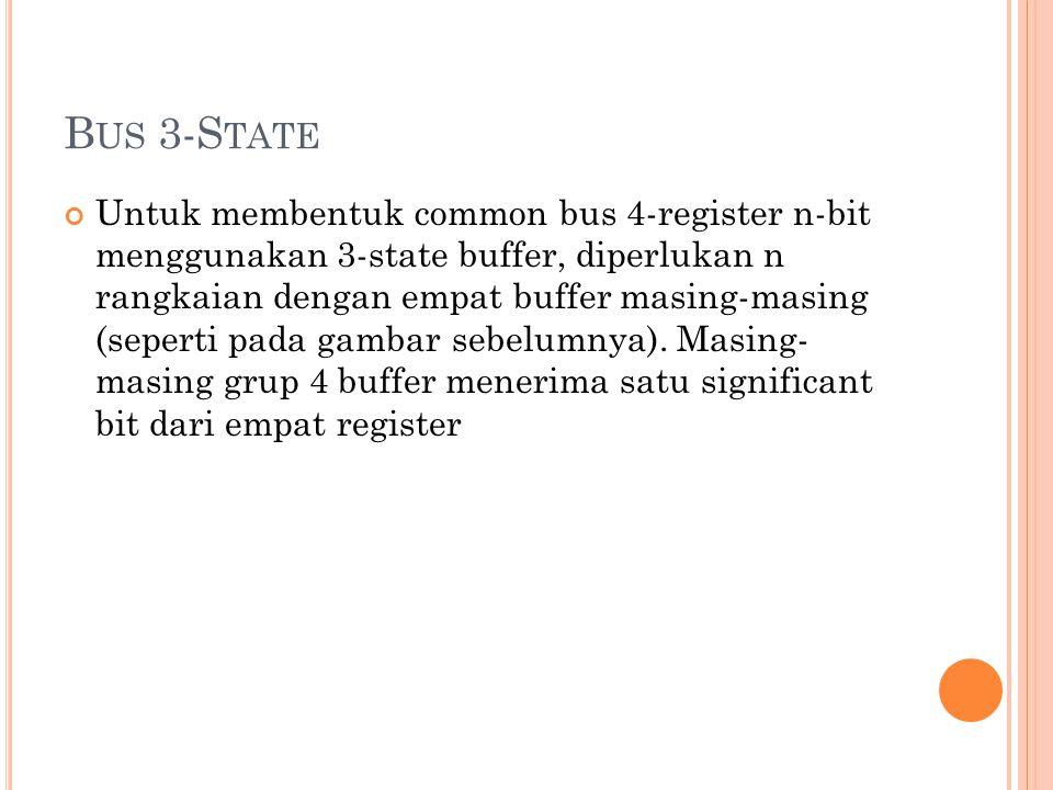 B US 3-S TATE Untuk membentuk common bus 4-register n-bit menggunakan 3-state buffer, diperlukan n rangkaian dengan empat buffer masing-masing (sepert