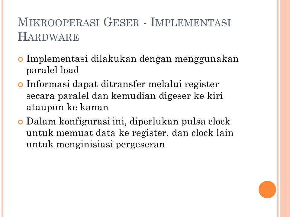 M IKROOPERASI G ESER - I MPLEMENTASI H ARDWARE Implementasi dilakukan dengan menggunakan paralel load Informasi dapat ditransfer melalui register seca