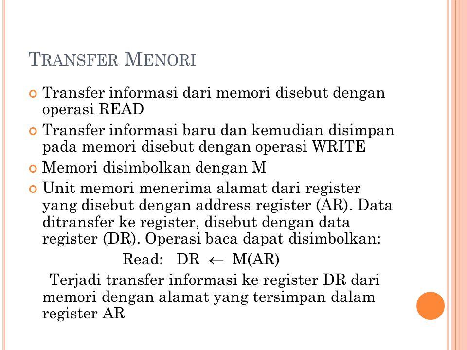 T RANSFER M ENORI Transfer informasi dari memori disebut dengan operasi READ Transfer informasi baru dan kemudian disimpan pada memori disebut dengan