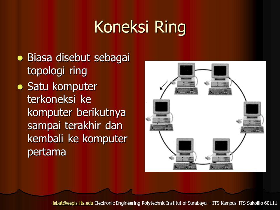 isbat@eepis-its.eduisbat@eepis-its.edu Electronic Engineering Polytechnic Institut of Surabaya – ITS Kampus ITS Sukolilo 60111 isbat@eepis-its.edu Troubleshooting Transport Layer  Netstat  Untuk mengetahui port berapa saja yang terbuka untuk koneksi pada PC