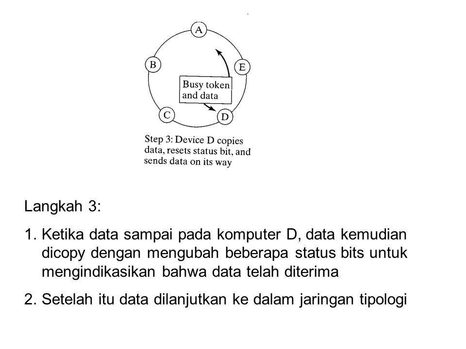 Langkah 3: 1.Ketika data sampai pada komputer D, data kemudian dicopy dengan mengubah beberapa status bits untuk mengindikasikan bahwa data telah dite