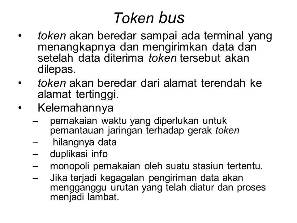 Token bus •token akan beredar sampai ada terminal yang menangkapnya dan mengirimkan data dan setelah data diterima token tersebut akan dilepas. •token