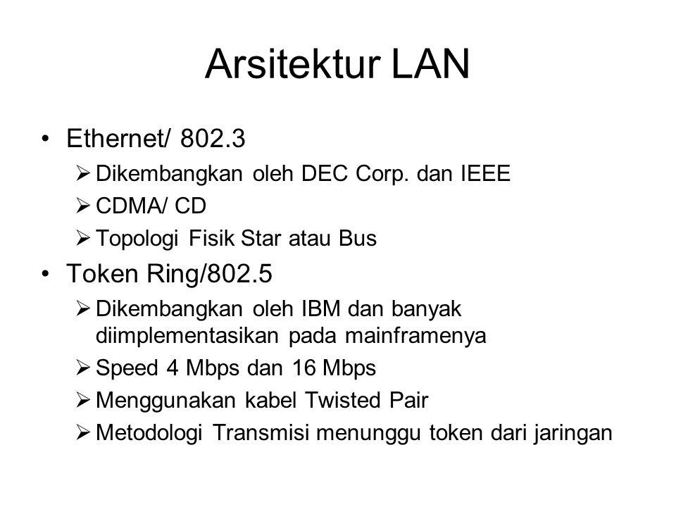 Arsitektur LAN •Ethernet/ 802.3  Dikembangkan oleh DEC Corp. dan IEEE  CDMA/ CD  Topologi Fisik Star atau Bus •Token Ring/802.5  Dikembangkan oleh