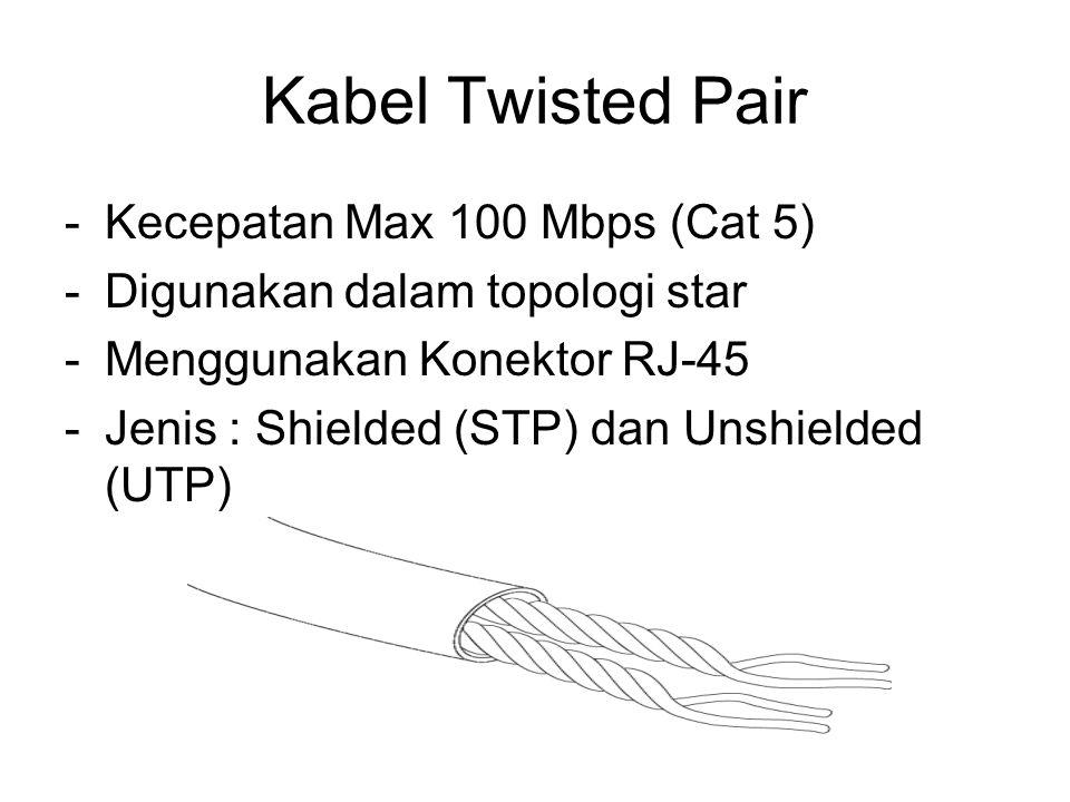 Kabel Twisted Pair -Kecepatan Max 100 Mbps (Cat 5) -Digunakan dalam topologi star -Menggunakan Konektor RJ-45 -Jenis : Shielded (STP) dan Unshielded (