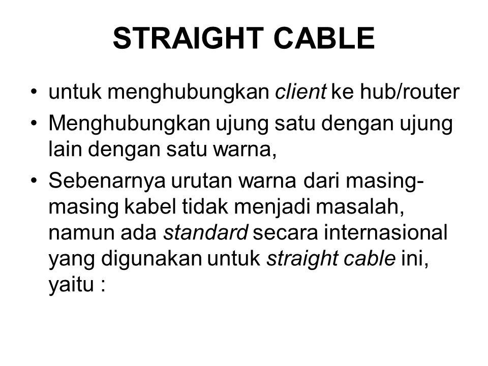 STRAIGHT CABLE •untuk menghubungkan client ke hub/router •Menghubungkan ujung satu dengan ujung lain dengan satu warna, •Sebenarnya urutan warna dari
