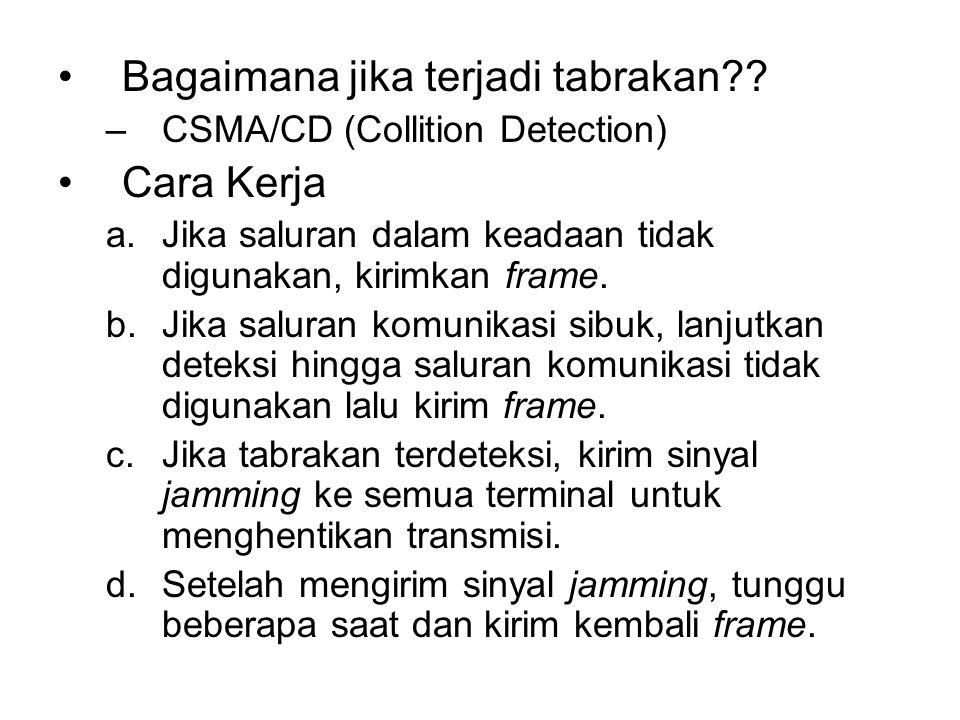 •Bagaimana jika terjadi tabrakan?? –CSMA/CD (Collition Detection) •Cara Kerja a.Jika saluran dalam keadaan tidak digunakan, kirimkan frame. b.Jika sal