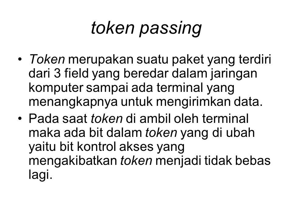 token passing •Token merupakan suatu paket yang terdiri dari 3 field yang beredar dalam jaringan komputer sampai ada terminal yang menangkapnya untuk