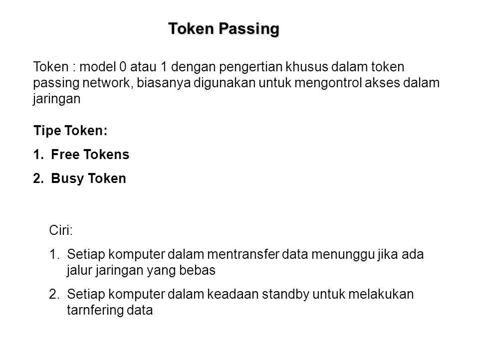 Token Passing Token : model 0 atau 1 dengan pengertian khusus dalam token passing network, biasanya digunakan untuk mengontrol akses dalam jaringan Ti