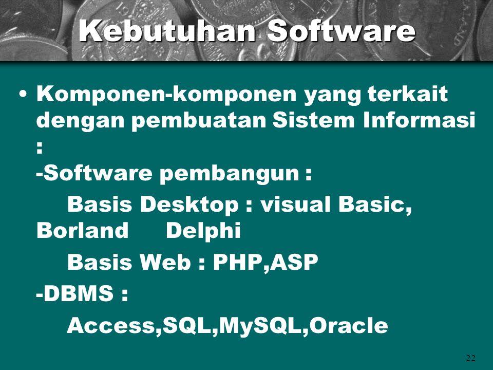 22 Kebutuhan Software •Komponen-komponen yang terkait dengan pembuatan Sistem Informasi : -Software pembangun : Basis Desktop : visual Basic, Borland