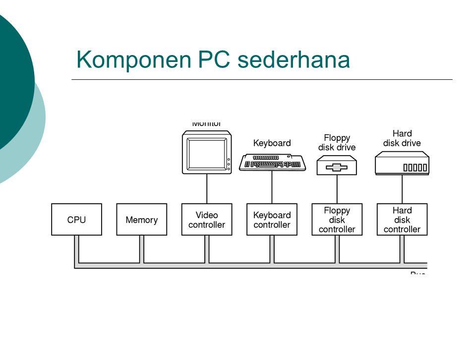 Komponen PC sederhana