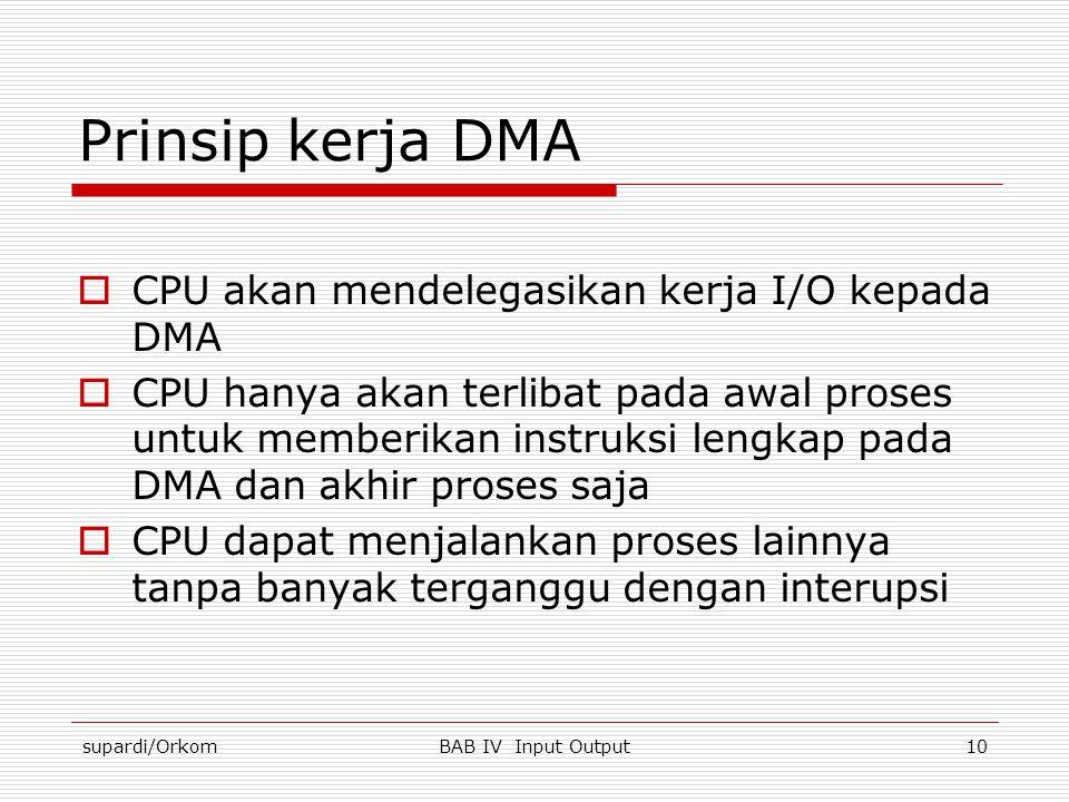 supardi/OrkomBAB IV Input Output10 Prinsip kerja DMA  CPU akan mendelegasikan kerja I/O kepada DMA  CPU hanya akan terlibat pada awal proses untuk m