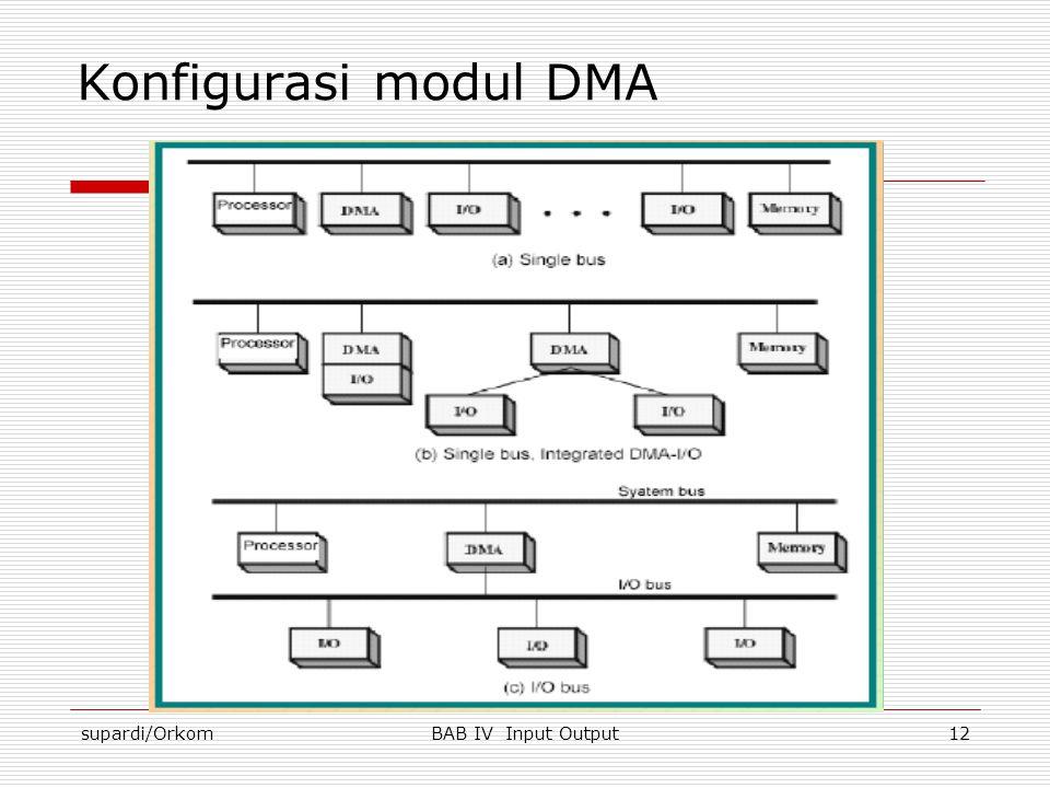 supardi/OrkomBAB IV Input Output12 Konfigurasi modul DMA