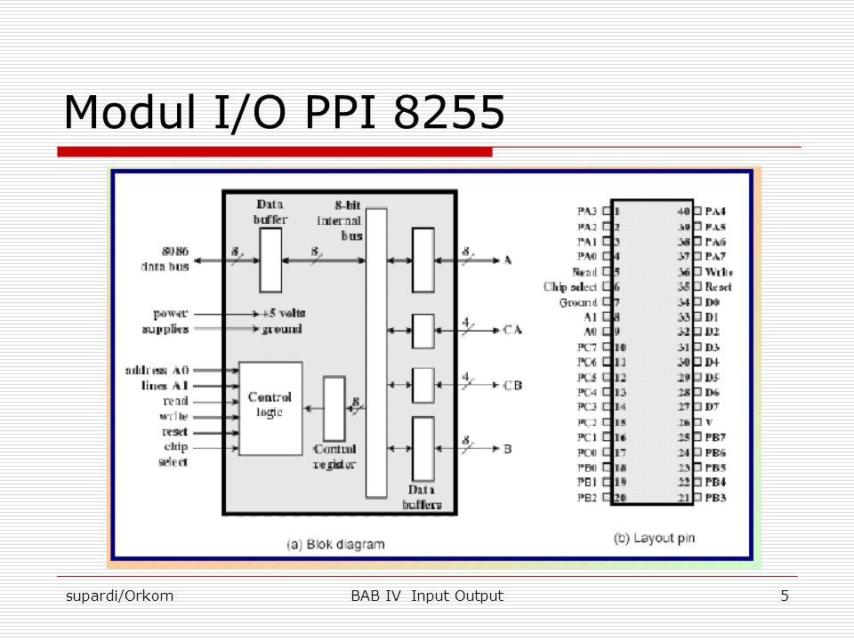 supardi/OrkomBAB IV Input Output5 Modul I/O PPI 8255