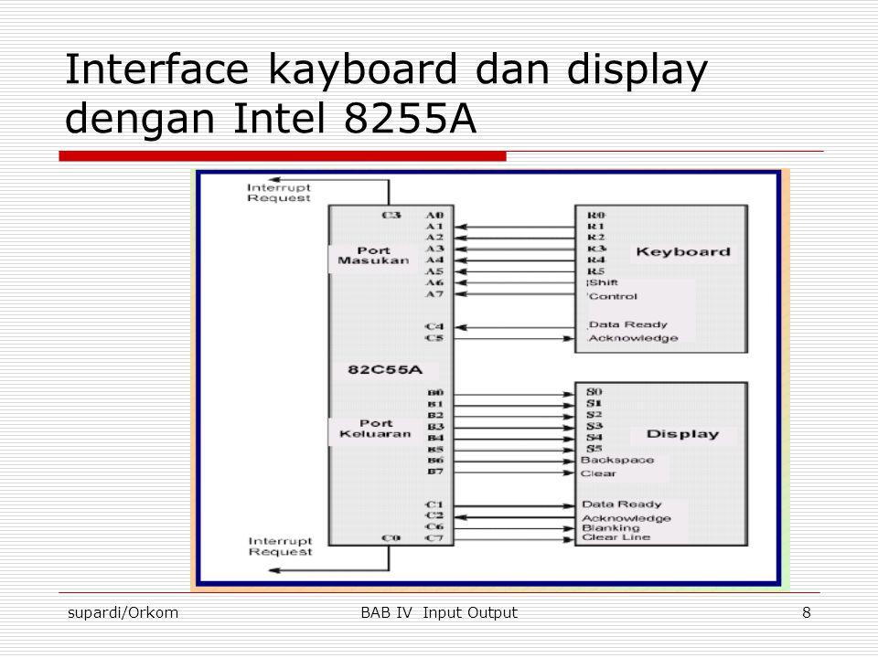 supardi/OrkomBAB IV Input Output9 Direct Memory Access (DMADirect DMA)  Kelemahan I/O terprogram dan Interrupt-Driven I/O  Proses yang terjadi pada modul I/O masih melibatkan CPU secara langsung, berimplikasi pada : - Kelajuan transfer I/O yang tergantung kecepatan operasi CPU.