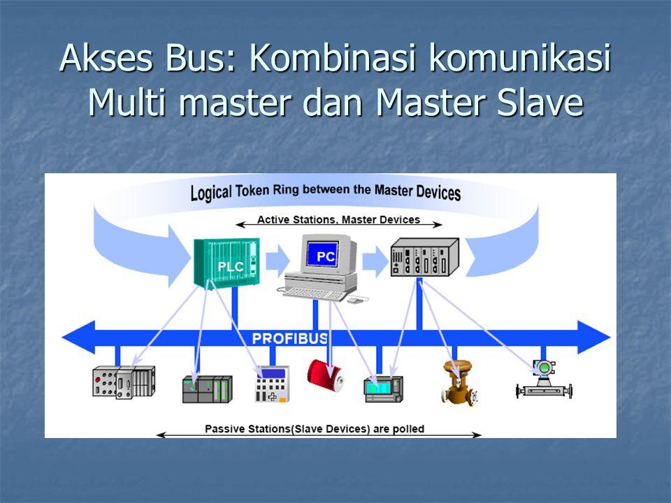 Akses Bus: Kombinasi komunikasi Multi master dan Master Slave