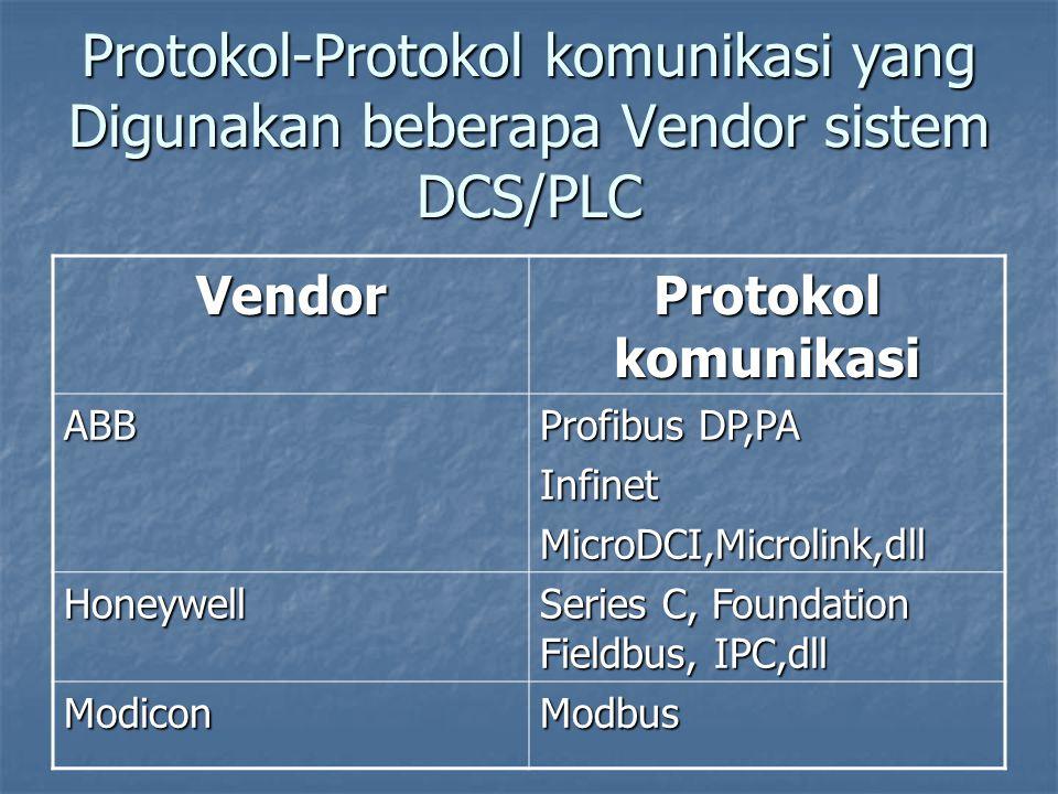 Protokol-Protokol komunikasi yang Digunakan beberapa Vendor sistem DCS/PLC Vendor Protokol komunikasi ABB Profibus DP,PA InfinetMicroDCI,Microlink,dll