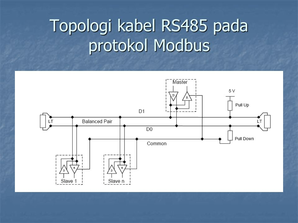Topologi kabel RS485 pada protokol Modbus