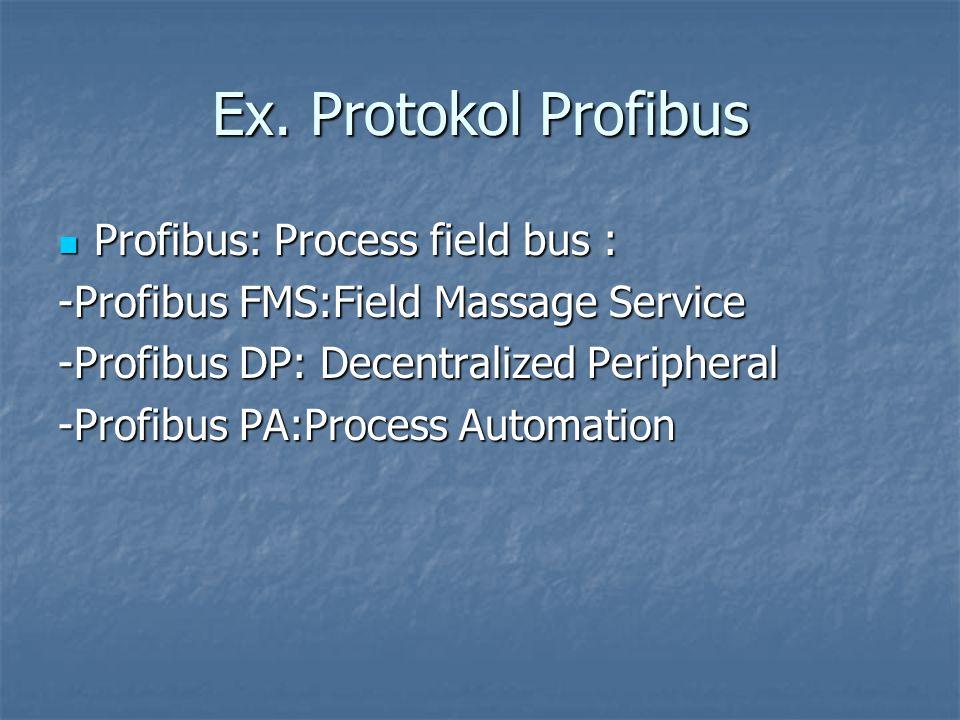 Ex. Protokol Profibus  Profibus: Process field bus : -Profibus FMS:Field Massage Service -Profibus DP: Decentralized Peripheral -Profibus PA:Process