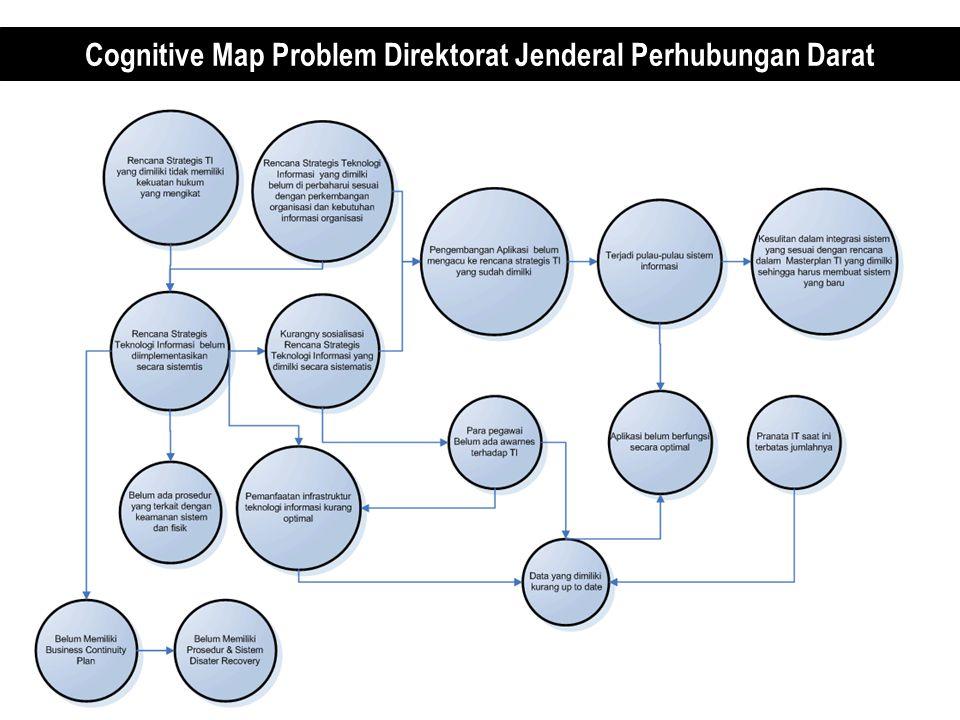 Cognitive Map Solution Direktorat Jenderal Pehubungan Darat