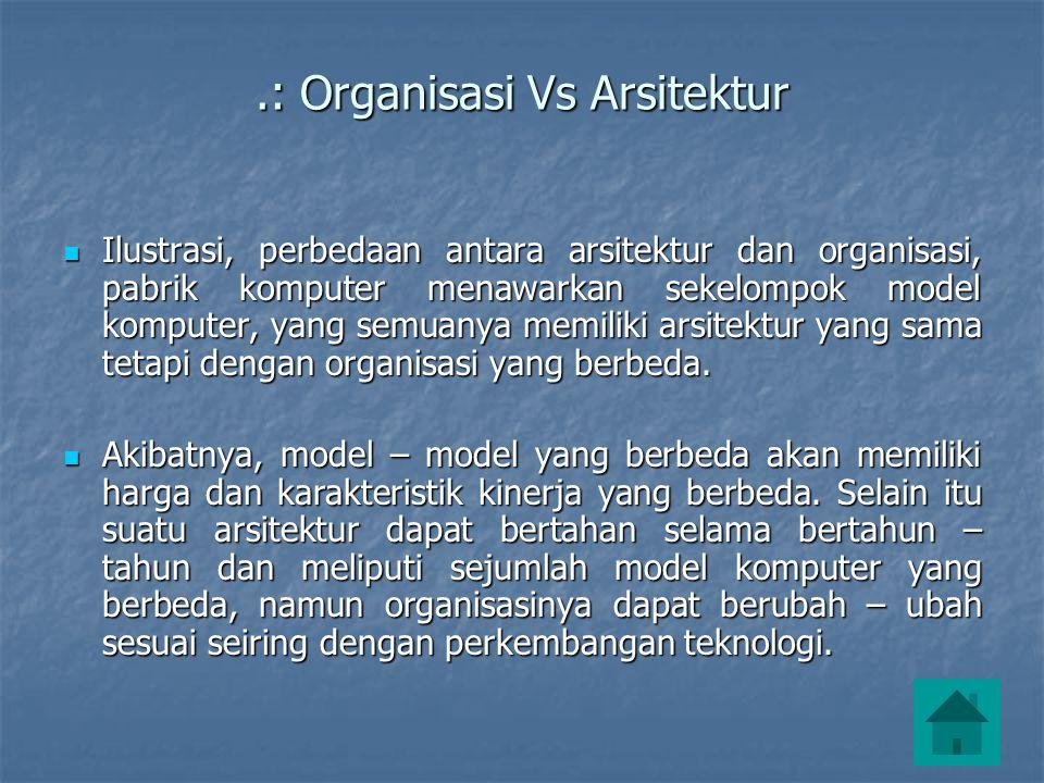 .: Organisasi Vs Arsitektur  Ilustrasi, perbedaan antara arsitektur dan organisasi, pabrik komputer menawarkan sekelompok model komputer, yang semuan