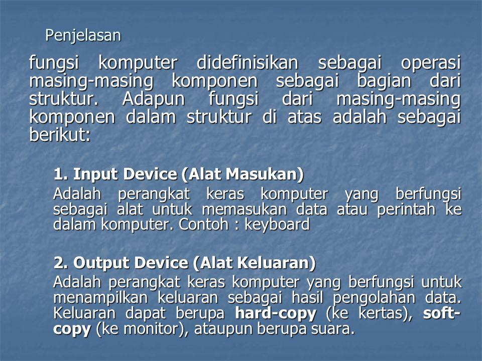Penjelasan fungsi komputer didefinisikan sebagai operasi masing-masing komponen sebagai bagian dari struktur. Adapun fungsi dari masing-masing kompone