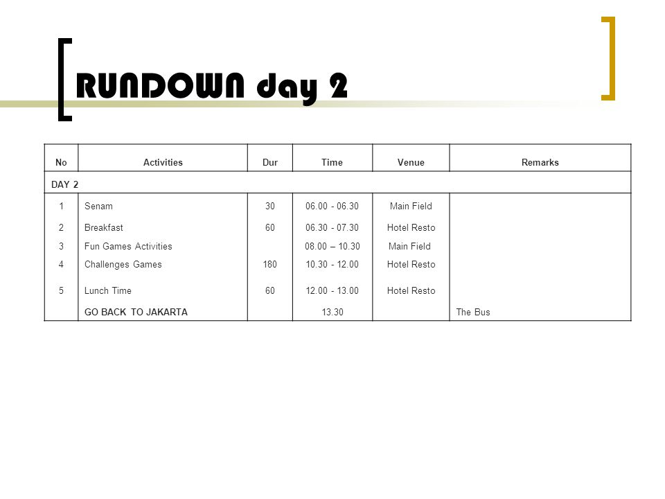 RUNDOWN day 2 NoActivitiesDurTimeVenueRemarks DAY 2 1Senam3006.00 - 06.30Main Field 2Breakfast6006.30 - 07.30Hotel Resto 3Fun Games Activities08.00 –