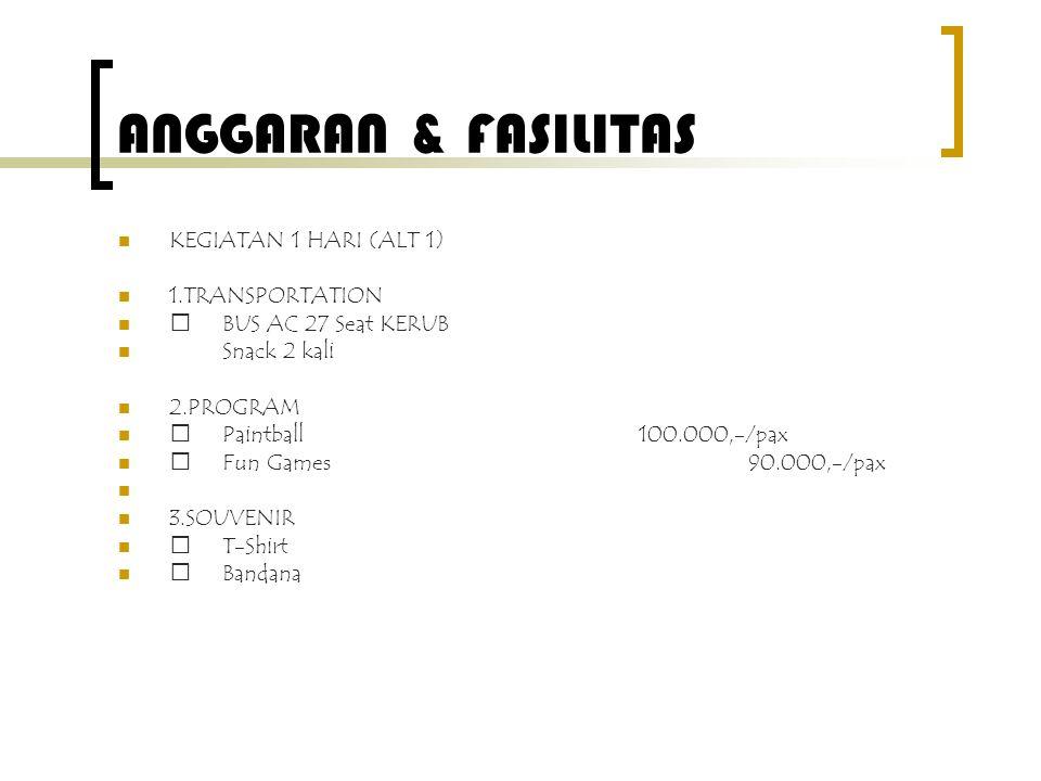 ANGGARAN & FASILITAS  KEGIATAN 1 HARI (ALT 1)  1.TRANSPORTATION   BUS AC 27 Seat KERUB  Snack 2 kali  2.PROGRAM   Paintball100.000,-/pax   F