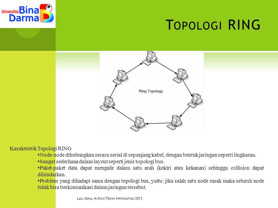T OPOLOGI RING L AILI A DHA, M.K OM /T EKNIK I NFORMATIKA /2013 Karaktristik Topologi RING •Node ‐ node dihubungkan secara serial di sepanjang kabel, dengan bentuk jaringan seperti lingkaran.