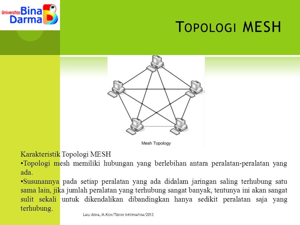 T OPOLOGI MESH L AILI A DHA, M.K OM /T EKNIK I NFORMATIKA /2013 Karakteristik Topologi MESH •Topologi mesh memiliki hubungan yang berlebihan antara peralatan ‐ peralatan yang ada.