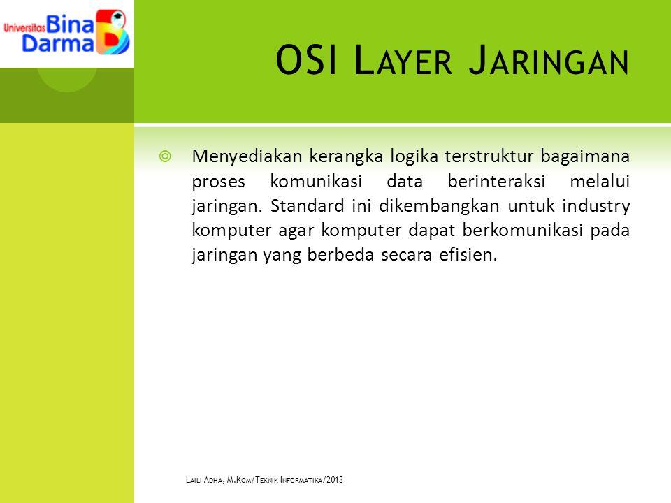 OSI L AYER J ARINGAN  Menyediakan kerangka logika terstruktur bagaimana proses komunikasi data berinteraksi melalui jaringan.