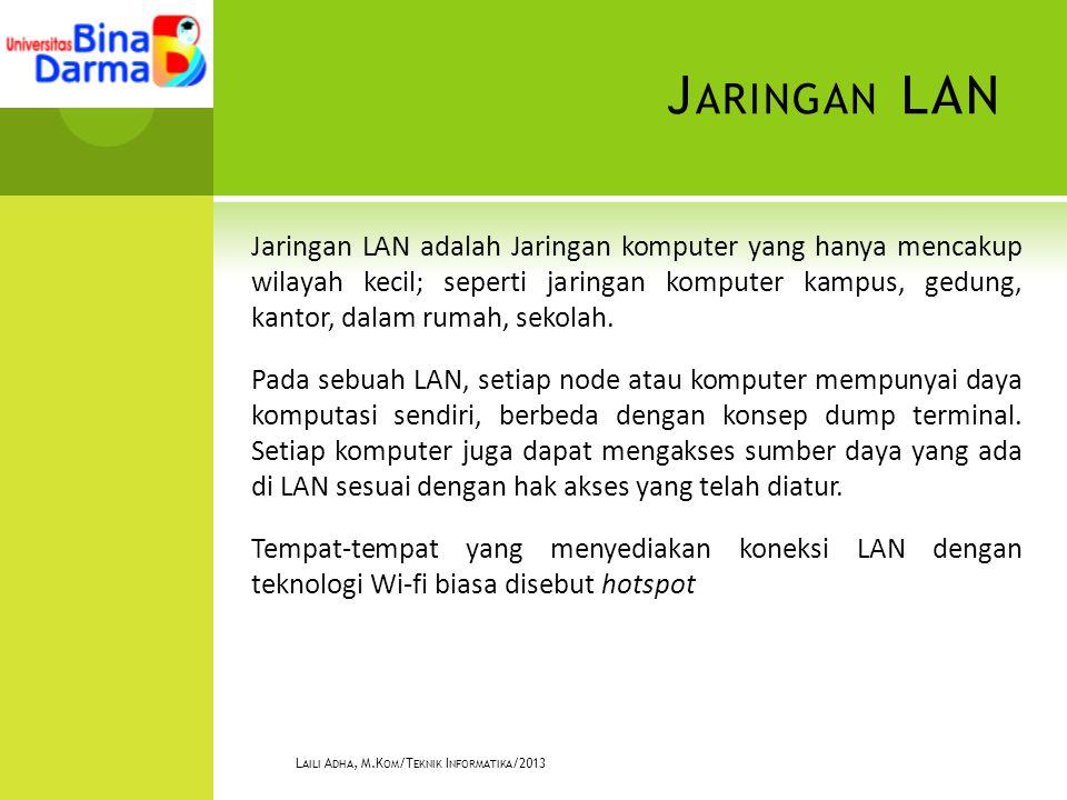 J ARINGAN LAN Jaringan LAN adalah Jaringan komputer yang hanya mencakup wilayah kecil; seperti jaringan komputer kampus, gedung, kantor, dalam rumah, sekolah.