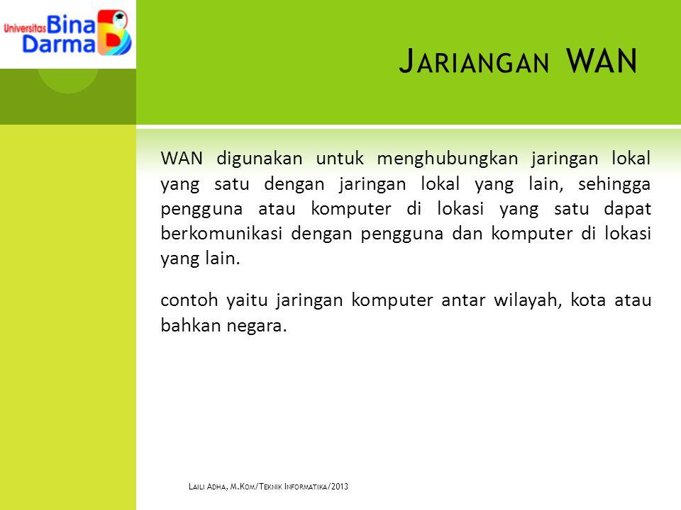 J ARIANGAN WAN WAN digunakan untuk menghubungkan jaringan lokal yang satu dengan jaringan lokal yang lain, sehingga pengguna atau komputer di lokasi yang satu dapat berkomunikasi dengan pengguna dan komputer di lokasi yang lain.