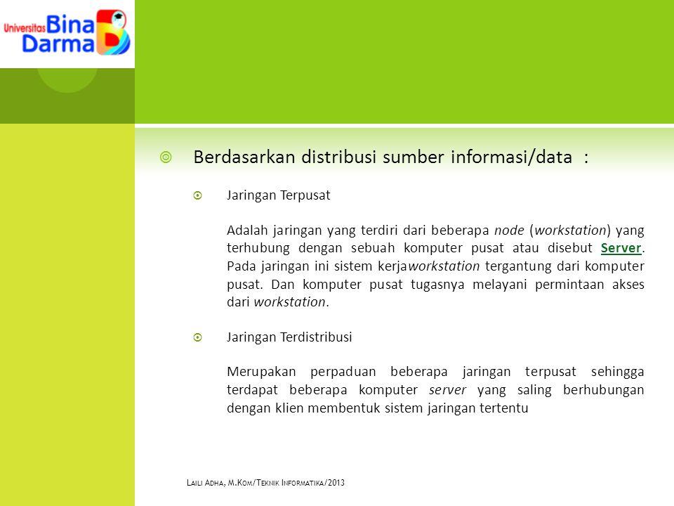  Berdasarkan distribusi sumber informasi/data :  Jaringan Terpusat Adalah jaringan yang terdiri dari beberapa node (workstation) yang terhubung dengan sebuah komputer pusat atau disebut Server.