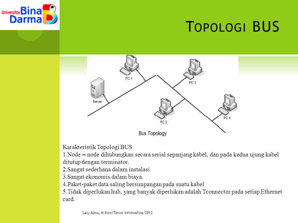 T OPOLOGI BUS L AILI A DHA, M.K OM /T EKNIK I NFORMATIKA /2013 Karakteristik Topologi BUS 1.Node – node dihubungkan secara serial sepanjang kabel, dan pada kedua ujung kabel ditutup dengan terminator.