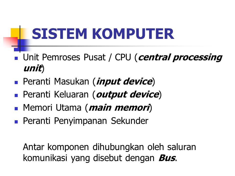SISTEM KOMPUTER  Unit Pemroses Pusat / CPU (central processing unit)  Peranti Masukan (input device)  Peranti Keluaran (output device)  Memori Utama (main memori)  Peranti Penyimpanan Sekunder Antar komponen dihubungkan oleh saluran komunikasi yang disebut dengan Bus.