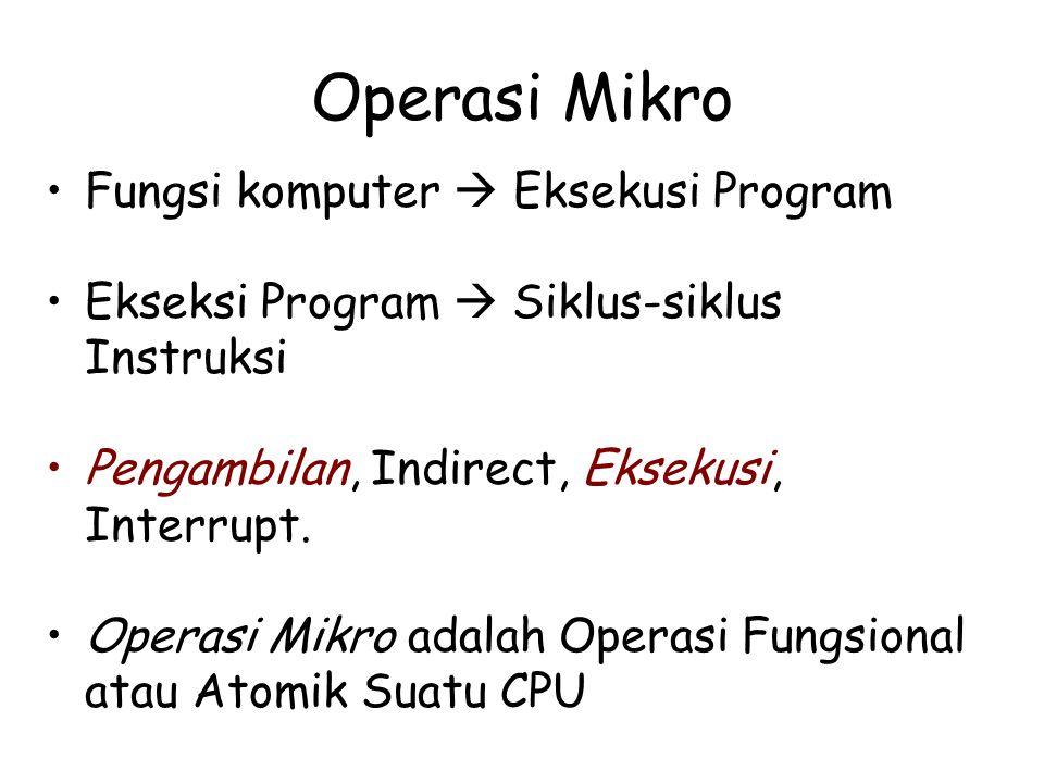 Operasi Mikro •Fungsi komputer  Eksekusi Program •Ekseksi Program  Siklus-siklus Instruksi •Pengambilan, Indirect, Eksekusi, Interrupt. •Operasi Mik