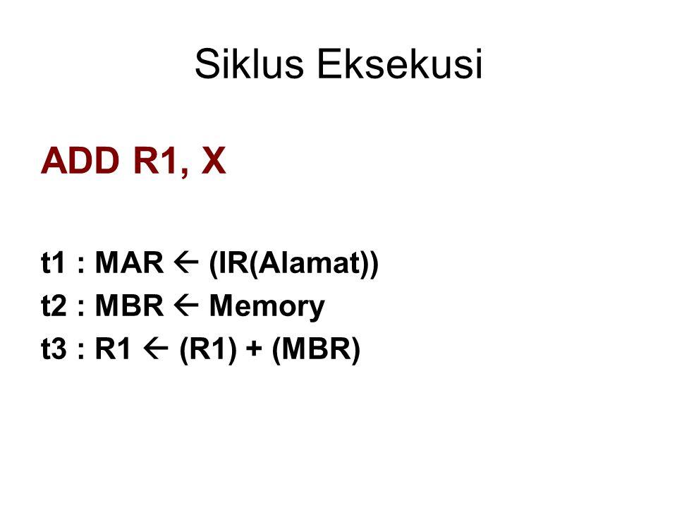 Siklus Eksekusi ADD R1, X t1 : MAR  (IR(Alamat)) t2 : MBR  Memory t3 : R1  (R1) + (MBR)