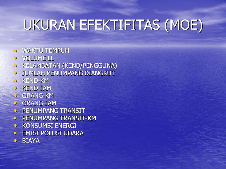 UKURAN EFEKTIFITAS (MOE) • WAKTU TEMPUH • VOLUME LL • KELAMBATAN (KEND/PENGGUNA) • JUMLAH PENUMPANG DIANGKUT • KEND-KM • KEND-JAM • ORANG-KM • ORANG-J