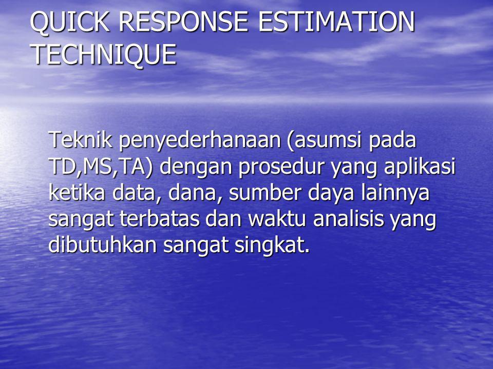 QUICK RESPONSE ESTIMATION TECHNIQUE Teknik penyederhanaan (asumsi pada TD,MS,TA) dengan prosedur yang aplikasi ketika data, dana, sumber daya lainnya