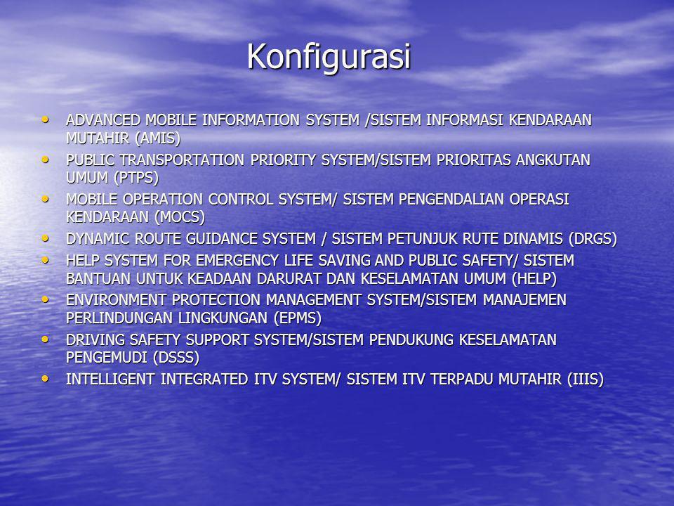 Konfigurasi • ADVANCED MOBILE INFORMATION SYSTEM /SISTEM INFORMASI KENDARAAN MUTAHIR (AMIS) • ADVANCED MOBILE INFORMATION SYSTEM /SISTEM INFORMASI KEN