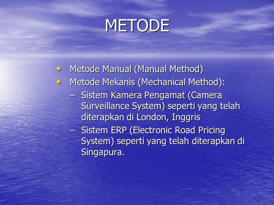 METODE • Metode Manual (Manual Method) • Metode Mekanis (Mechanical Method): –Sistem Kamera Pengamat (Camera Surveillance System) seperti yang telah d