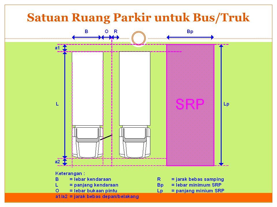 Satuan Ruang Parkir untuk Bus/Truk